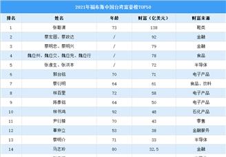 2021年福布斯中国台湾富豪榜TOP50(附榜单)