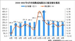 2021年6月中國集成電路出口數據統計分析