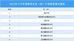 2021年上半年青海省各市(州)产业投资排名(产业篇)