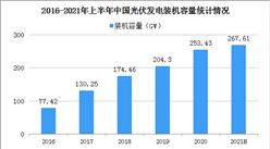 中国的光伏产业已基本满足全球供应链 2021年中国光伏产业发展现状分析(图)