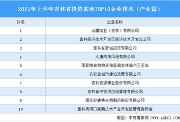 产业地产投资情报:2021年上半年吉林省投资拿地TOP10企业排名(产业篇)
