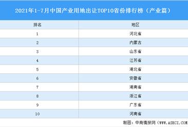 產業地產投資情報:2021年1-7月中國產業用地出讓top10省份排名(產業篇)