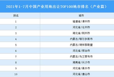 產業地產投資情報:2021年1-7月中國產業用地出讓TOP100地市排名(產業篇)