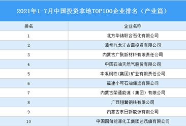 產業地產投資情報:2021年1-7月中國投資拿地top100企業排行榜(產業篇)