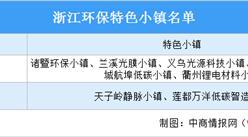 2021年浙江環保特色小鎮匯總(名單)