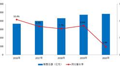 2020年药品流通行业运行统计分析报告:七大类医药销售总额24149亿元(图)
