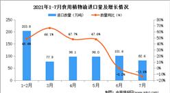 2021年7月中国食用植物油进口数据统计分析