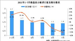 2021年7月中国液晶显示板进口数据统计分析