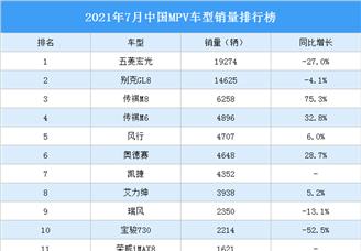 2021年7月中国MPV车型销量排行榜(附榜单)