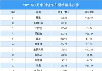 2021年7月中国轿车车型销量排行榜(附榜单)