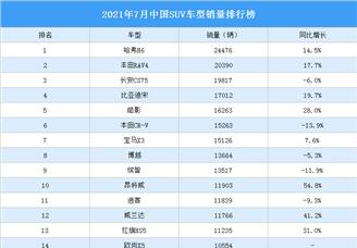 2021年7月中国SUV车型销量排行榜(附榜单)