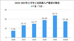2021年上半年工业机器人行业运行情况回顾及下半年发展前景预测(附图表)