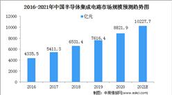 2021年中国半导体集成电路行业市场规模及细分市场预测分析(图)