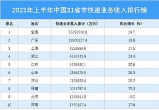 2021年7月中国31省市快递收入排行榜