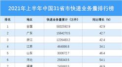 2021年7月中国31省市快递业务量排行榜