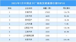 2021年7月中国皮卡厂商批发销量排行榜TOP10(附榜单)