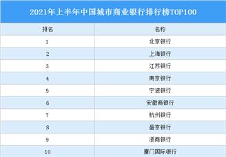 2021年上半年中国城市商业银行排行榜TOP100