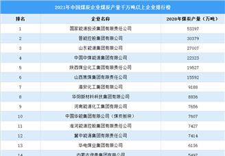 2021年中国煤炭企业煤炭产量千万吨以上企业排行榜