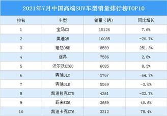 2021年7月中国高端SUV车型销量排行榜TOP10(附榜单)