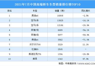 2021年7月中国高端轿车车型销量排行榜TOP10(附榜单)