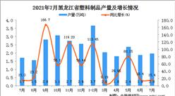 2021年7月黑龙江塑料制品产量数据统计分析
