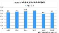 2021年中国炭黑产业链上中下游市场分析(附产业链全景图)