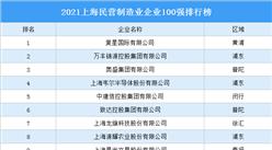 2021上海民營制造業企業100強排行榜(附完整榜單)