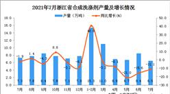 2021年7月浙江省合成洗涤剂产量数据统计分析