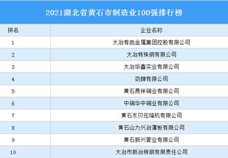 2021湖北省黄石市制造业100强排行榜(附完整榜单)