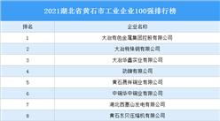 2021湖北省黄石市工业企业100强排行榜(附完整榜单)