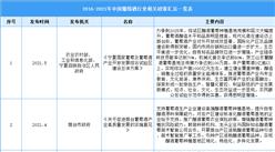 2021年中國葡萄酒行業最新政策匯總一覽(圖)