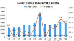 2021年7月浙江省集成电路产量数据统计分析