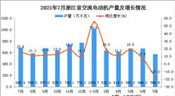 2021年7月浙江省交流電動機產量數據統計分析