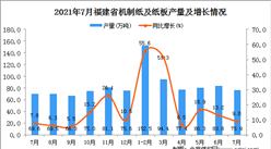2021年7月福建省机制纸及纸板产量数据统计分析