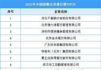 2021年中国团餐企业排行榜TOP20