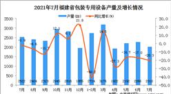 2021年7月福建省包装专用设备产量数据统计分析