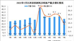 2021年7月江西省機制紙及紙板產量數據統計分析