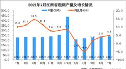 2021年7月江西省粗钢产量数据统计分析