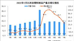 2021年7月江西省塑料制品產量數據統計分析
