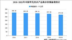 螃蟹季�砼R◇!2021年中��螃蟹�a量�模�A�y分析(�D)