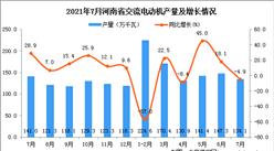 2021年7月河南省交流電動機產量數據統計分析