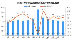 2021年7月河南省機制紙及紙板產量數據統計分析