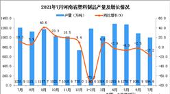 2021年7月河南省水泥产量数据统计分析