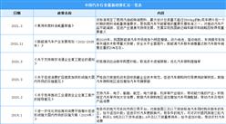 2021年中国汽车产业最新政策汇总一览(图)