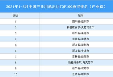 产业地产投资情报:2021年1-8月中国产业用地出让TOP100地市排名(产业篇)