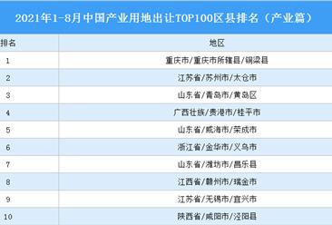 产业地产投资情报:2021年1-8月中国产业用地出让TOP100区县排名(产业篇)