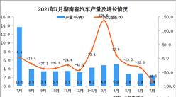2021年7月湖南省汽��a量����y可我觉得五行之法非常厉害啊�分析