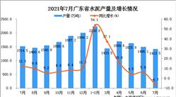 2021年7月广东省水泥产量数据统计分析