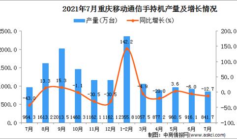 2021年7月重庆市移动通信手持机产量数据统计分析