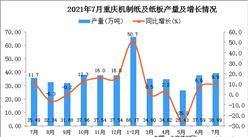 2021年7月重庆市机制纸及纸板产量数据统计分析